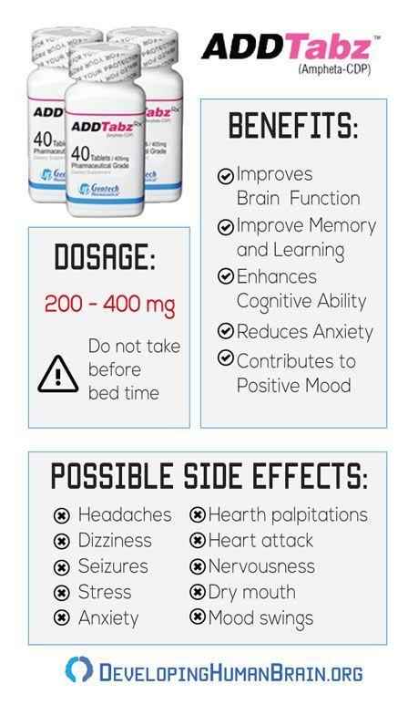 Addtabz infographic