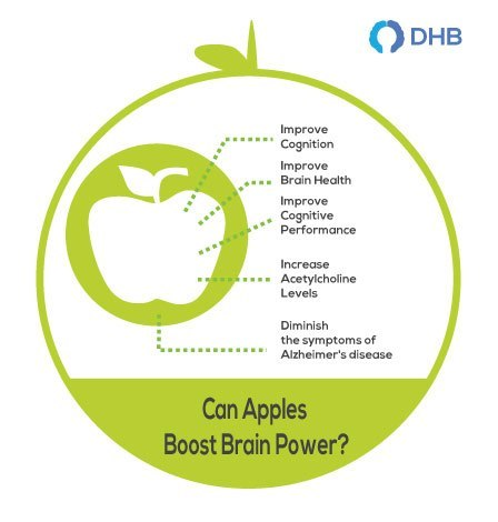 Apples as brain food