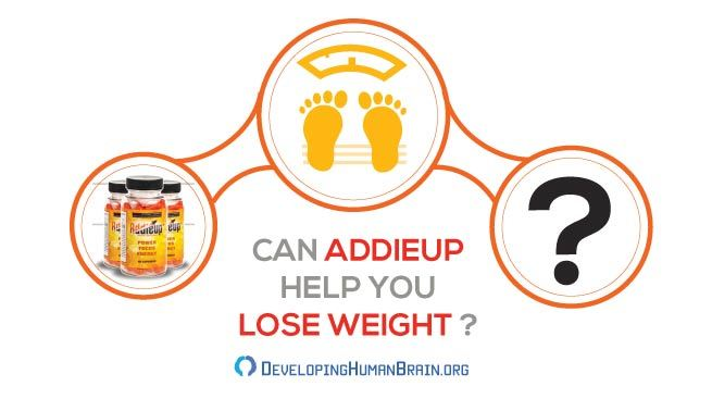 addieup weight loss