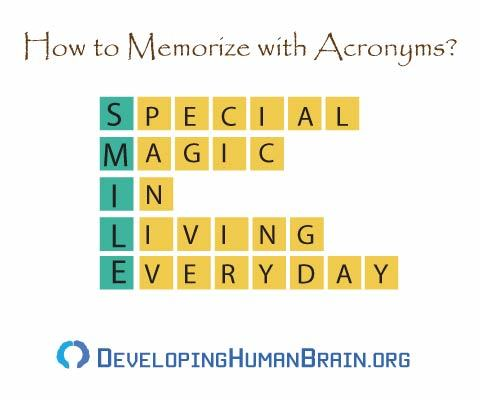 memory improvement acronyms