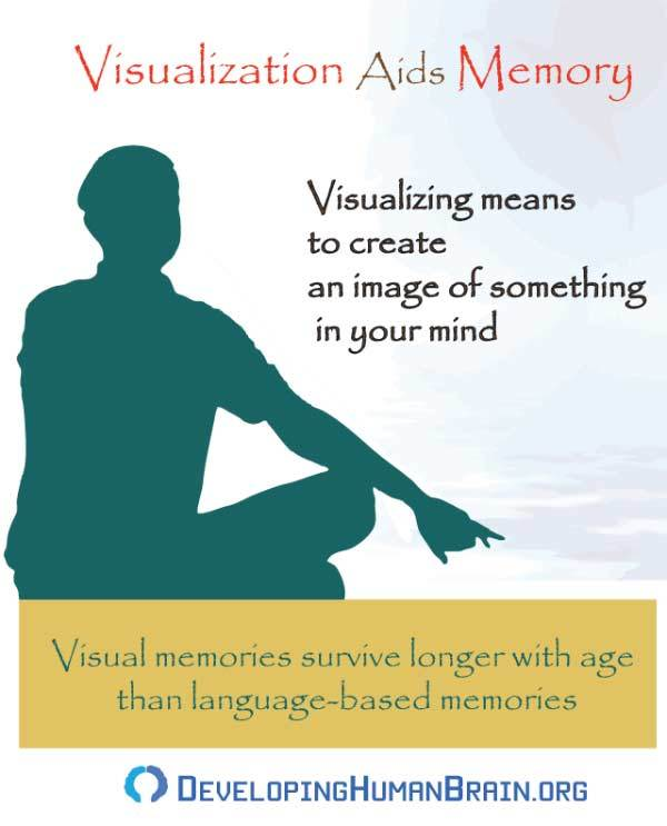 improve memory visualization