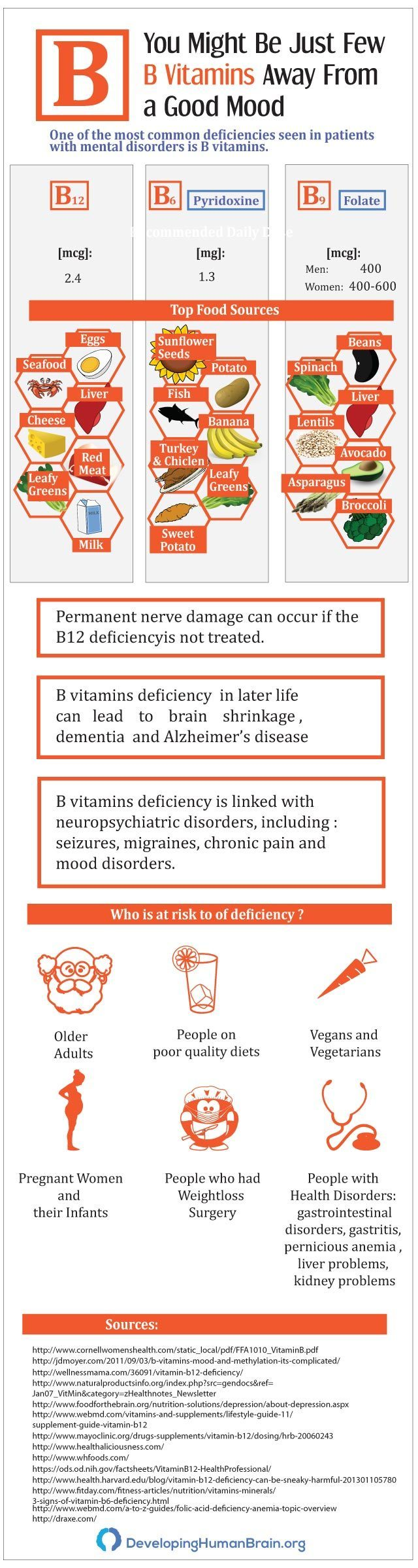 b vitamin foods and deficiency infographic