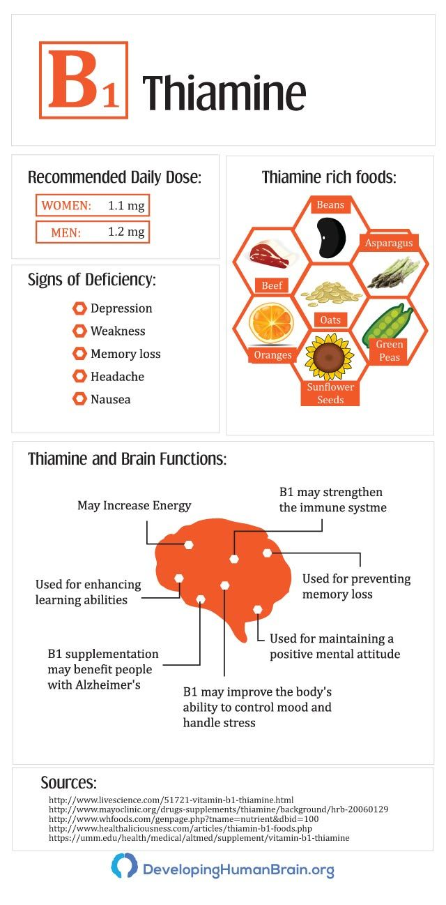 thiamine for brain function infographic