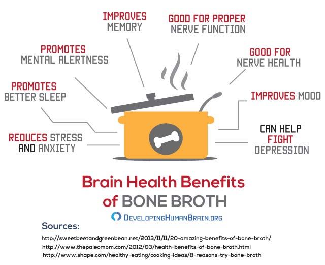 bone broth for brain infographic