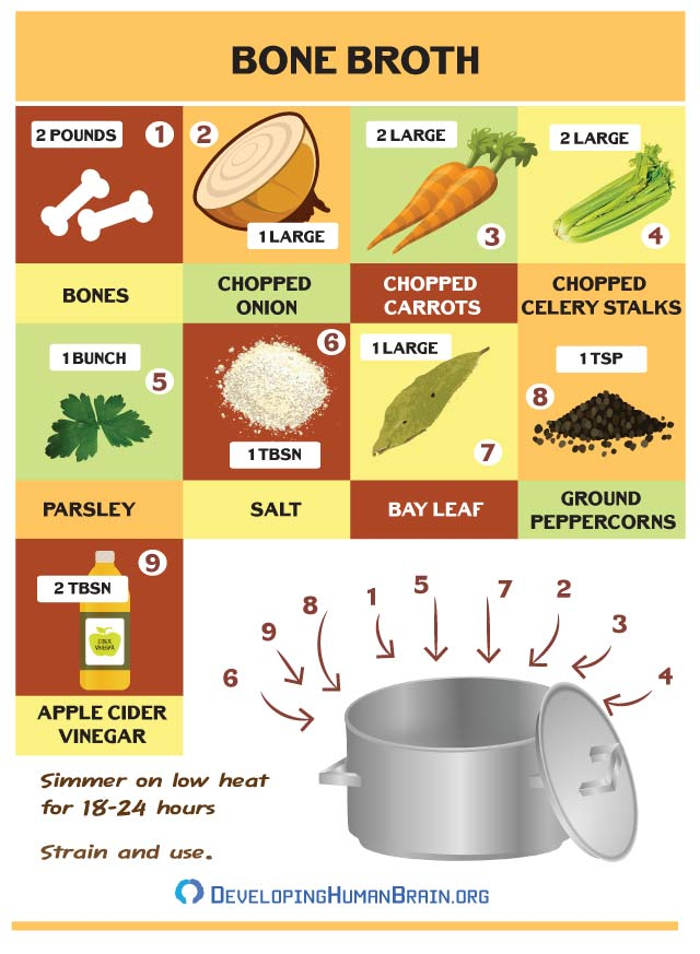 bone broth recipe for brain health infographic