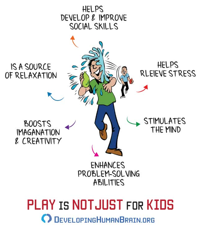 play and brain development infographic