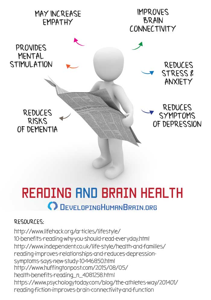reading for brain health infographic