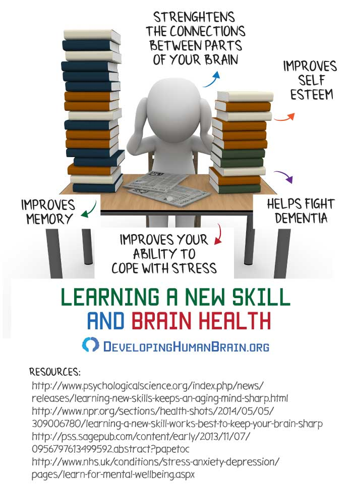 learning a new skill for brain benefits infographic