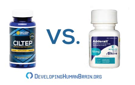 Ciltep vs Adderall