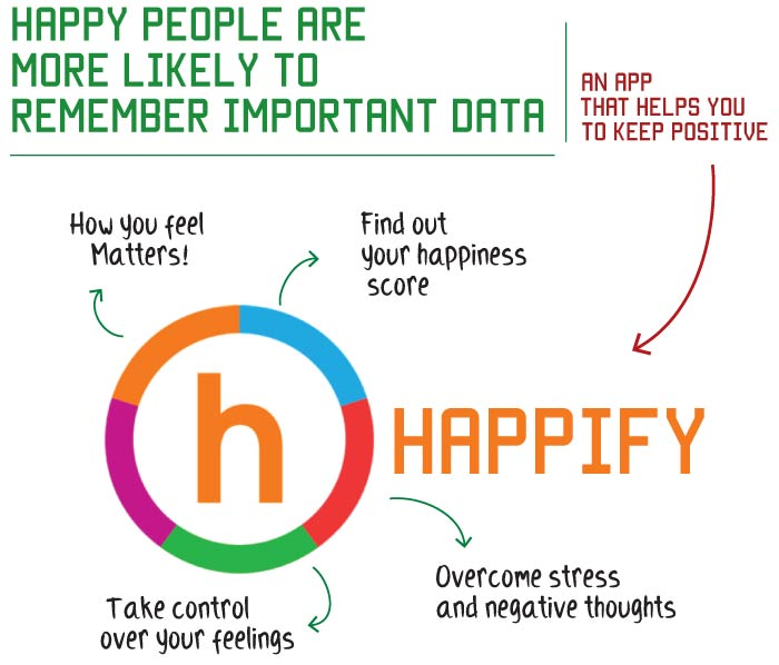 happify app review