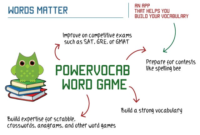 powervocab word game review