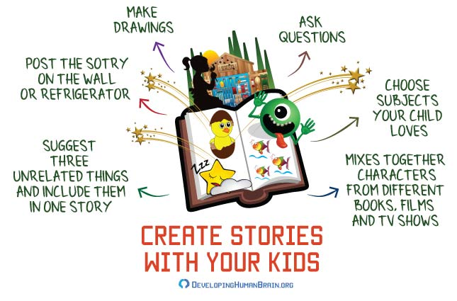 how to create stories with kids infographic