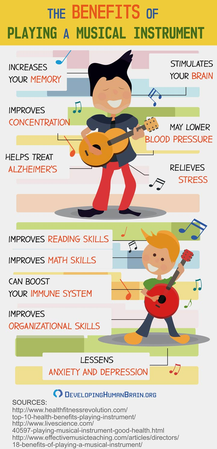 how playing an instrument benefits your brain infographic