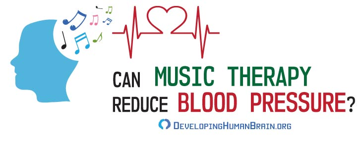 music therapy to lower blood pressure