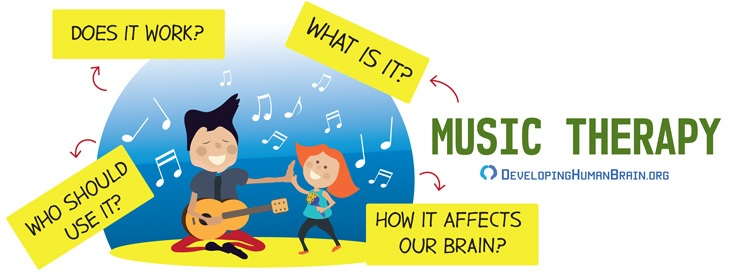does music therapy work