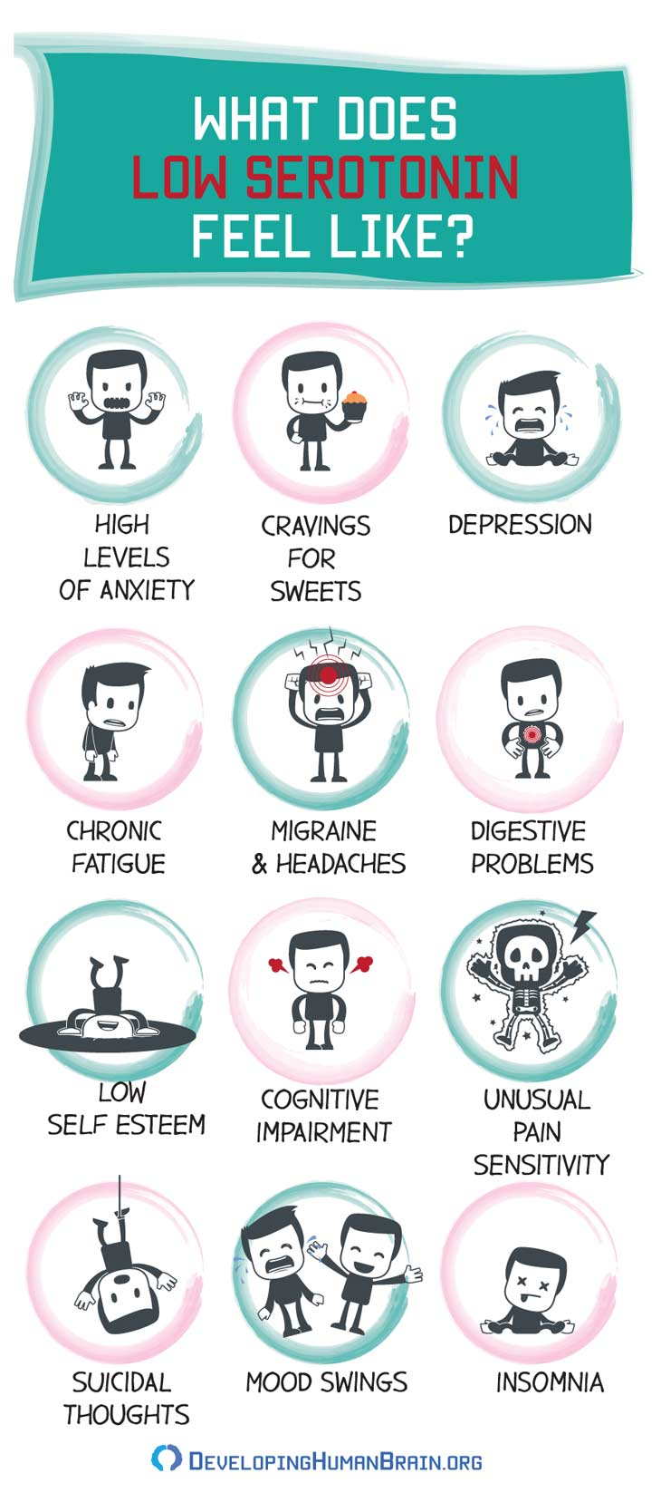 low serotonin levels infographic