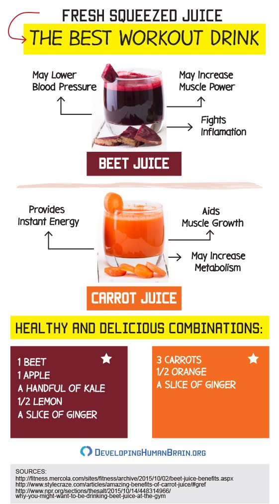 post workout drink infographic