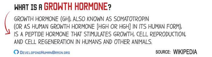 growth hormone definition