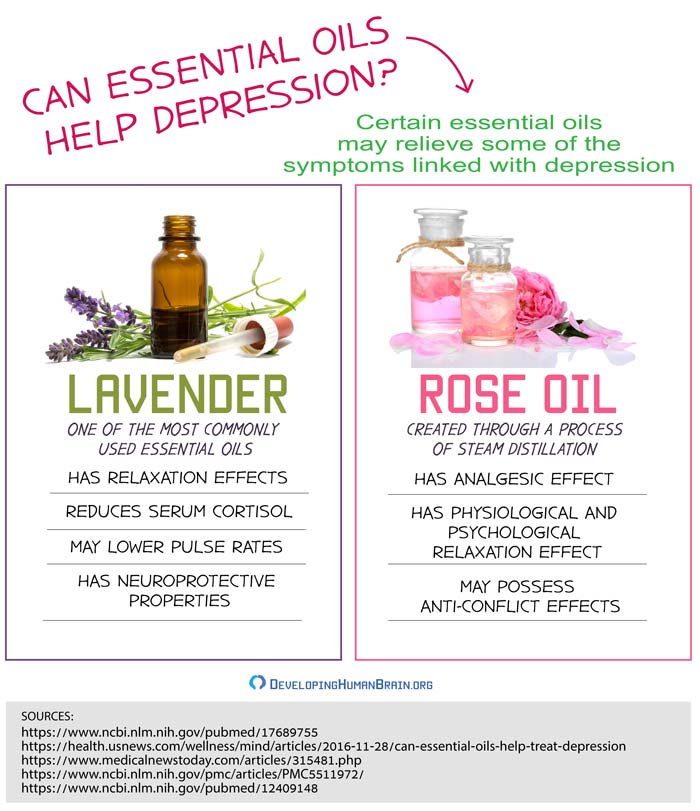 essential oils for depression infographic