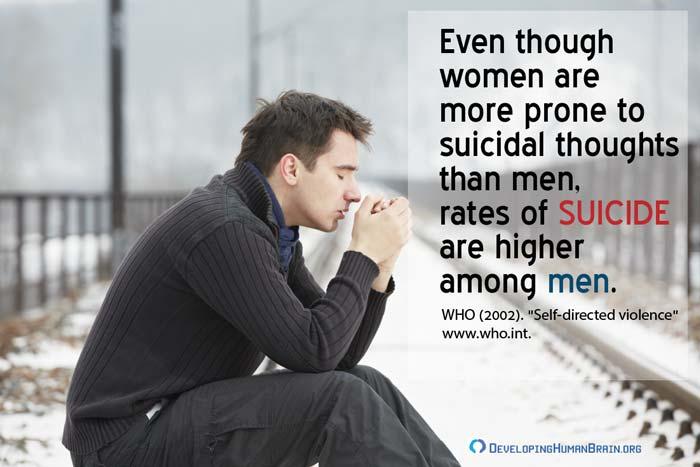 suicide male vs female