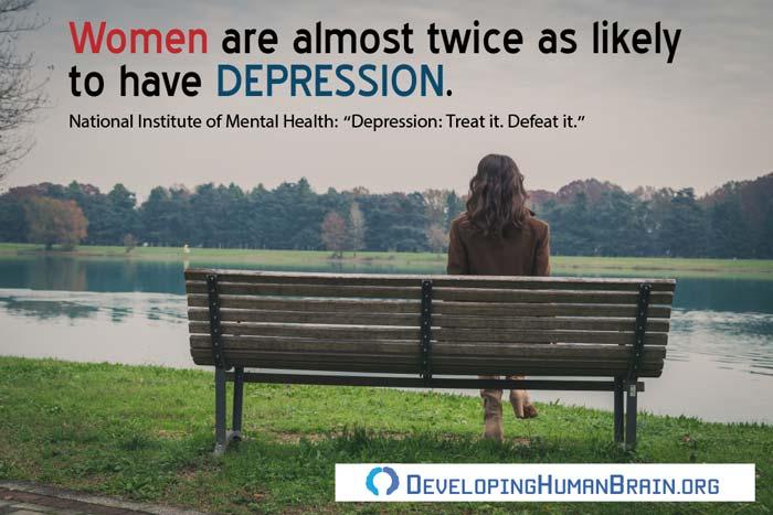 depression female vs male