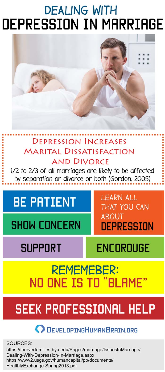 how to deal with depression in marriage infographic