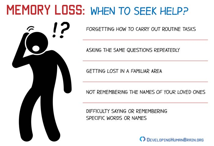 memory loss when to see a doctor