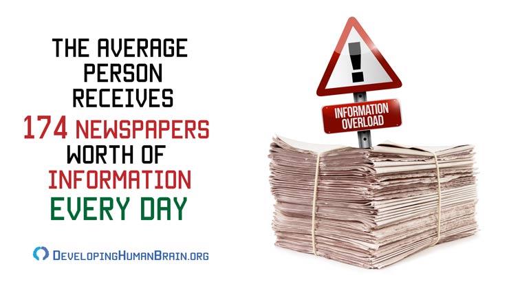 information overload definition