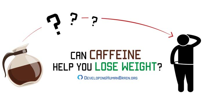 caffeine and weight loss