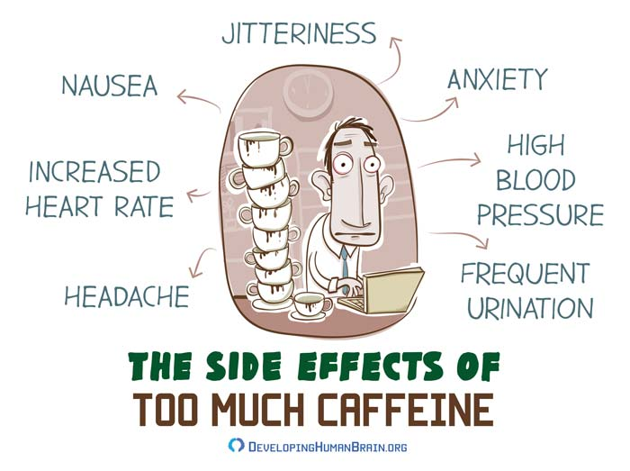 too much caffeine side effects