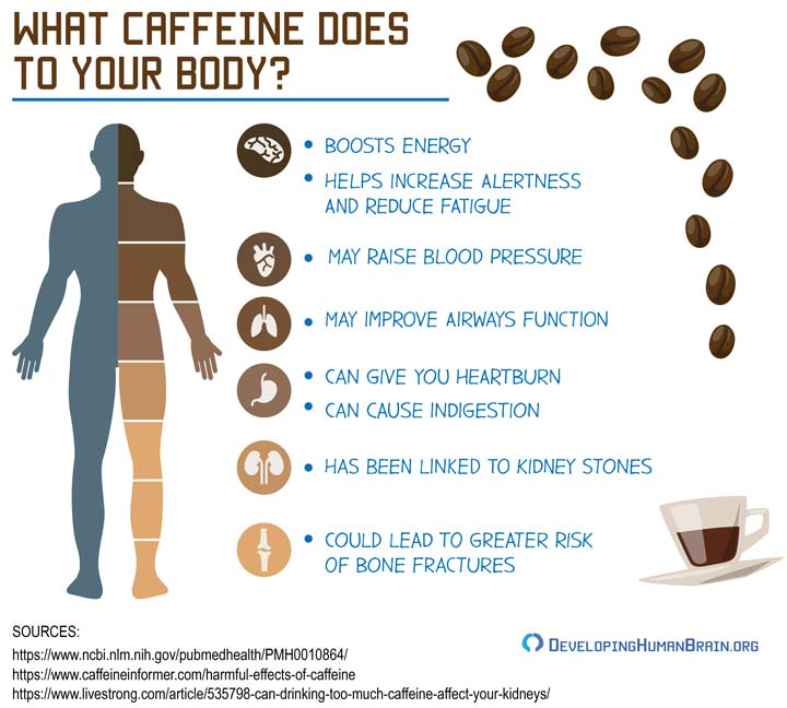 caffeine effects on body