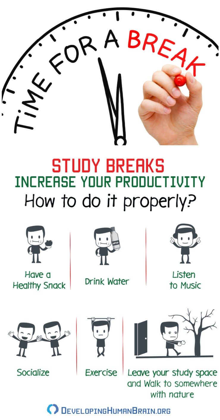 how can study breaks improve your learning