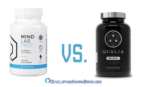 mind lab pro vs qualia