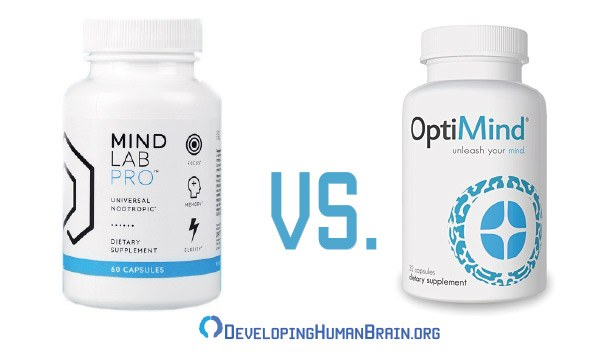 mindlabpro vs optimind